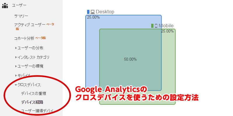 EC-CUBEでGoogleアナリティクスのクロスデバイス計測